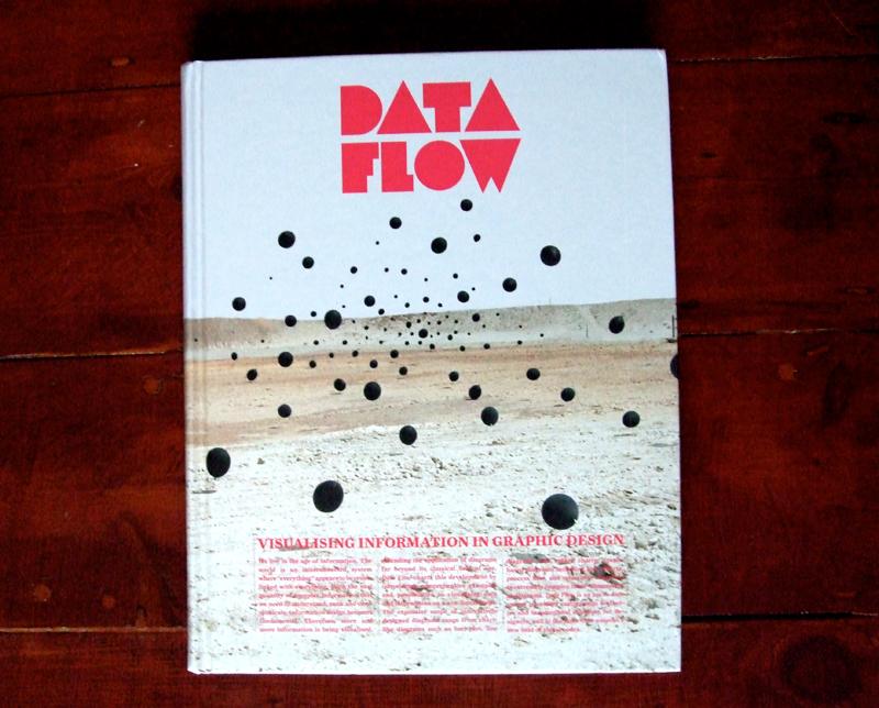 Tom Walsh Design - Dataflow